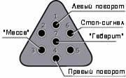Ставим фаркоп на«ЖИГУЛИ» ВАЗ-2106