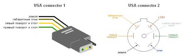 Инструкция к электромплекту фаркопа