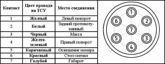 Установка фаркопа на примере Міtsubіshі L2ОО
